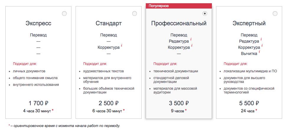 Перевода стоимость последовательного 1 часа красноярск стоимость автомойка часов 25